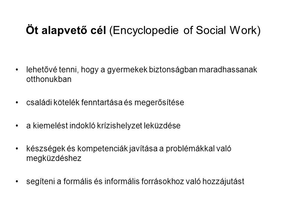 Öt alapvető cél (Encyclopedie of Social Work) lehetővé tenni, hogy a gyermekek biztonságban maradhassanak otthonukban családi kötelék fenntartása és m
