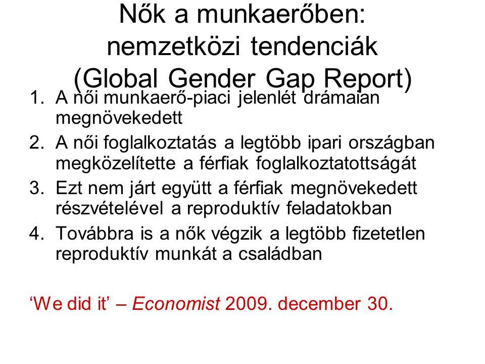 Nők a munkaerőben: nemzetközi tendenciák (Global Gender Gap Report) 1.A női munkaerő-piaci jelenlét drámaian megnövekedett 2.A női foglalkoztatás a legtöbb ipari országban megközelítette a férfiak foglalkoztatottságát 3.Ezt nem járt együtt a férfiak megnövekedett részvételével a reproduktív feladatokban 4.Továbbra is a nők végzik a legtöbb fizetetlen reproduktív munkát a családban 'We did it' – Economist 2009.