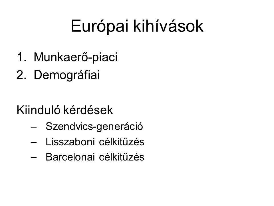 Európai kihívások 1.Munkaerő-piaci 2.Demográfiai Kiinduló kérdések –Szendvics-generáció –Lisszaboni célkitűzés –Barcelonai célkitűzés