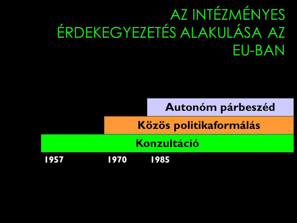 14 AZ INTÉZMÉNYES ÉRDEKEGYEZETÉS ALAKULÁSA AZ EU-BAN Autonóm párbeszéd Közös politikaformálás Konzultáció 195719701985