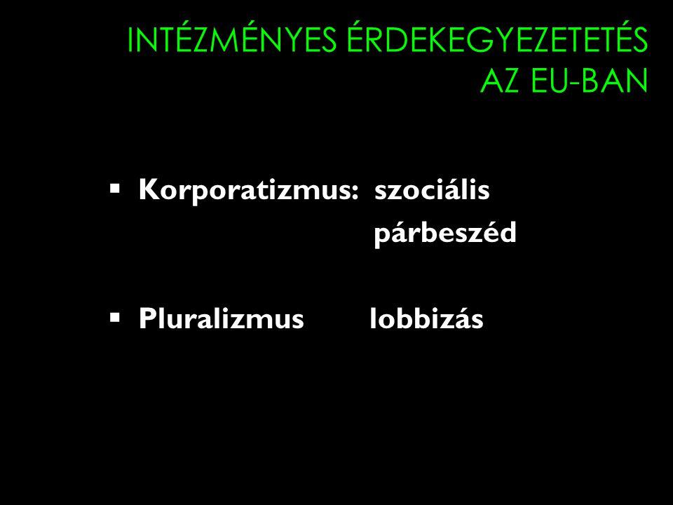 2 INTÉZMÉNYES ÉRDEKEGYEZETETÉS AZ EU-BAN  Korporatizmus: szociális párbeszéd  Pluralizmus lobbizás