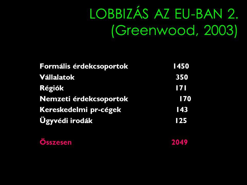 4 LOBBIZÁS AZ EU-BAN 2. (Greenwood, 2003) Formális érdekcsoportok 1450 Vállalatok 350 Régiók 171 Nemzeti érdekcsoportok 170 Kereskedelmi pr-cégek 143