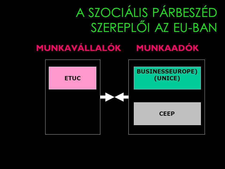 5 A SZOCIÁLIS PÁRBESZÉD SZEREPLŐI AZ EU-BAN MUNKAVÁLLALÓK MUNKAADÓK ETUC BUSINESSEUROPE) (UNICE) CEEP