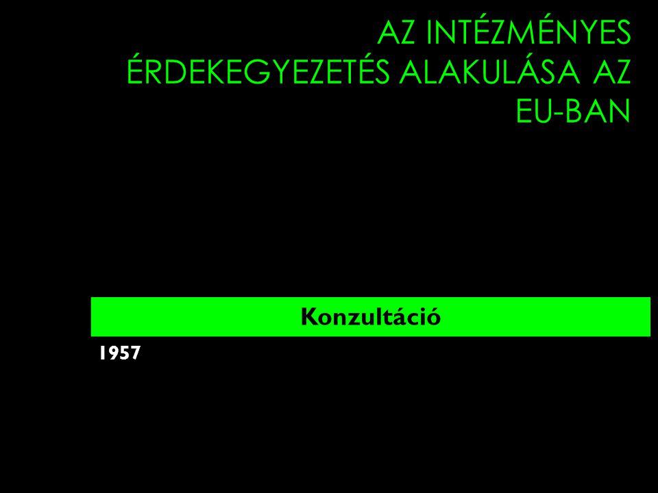 6 AZ INTÉZMÉNYES ÉRDEKEGYEZETÉS ALAKULÁSA AZ EU-BAN Konzultáció 1957
