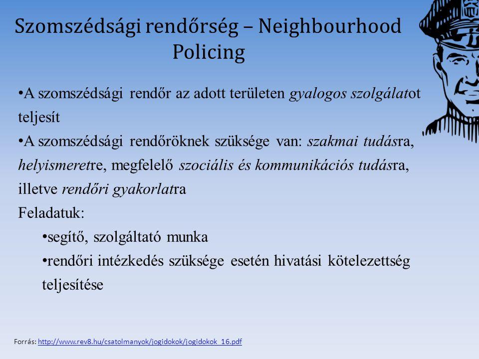 http://www.biztonsagpolitika.hu/documents/1322241099_Valko_Gyula_polgaror_szervez etek_az_usaban_es_europaban_-_biztonsagpolitika.hu.pdf http://helsinki.hu/wp-content/uploads/emlekezteto_viii_ker.pdf Korinek László - Az igazságszolgáltatás mint rendszer, szervezeti kutatások http://rmjk.adatbank.transindex.ro/pdf/003Korinek.pdf Danielisz Béla – Jármy Tibor: Rendészet Európában Christian László - Az önkormányzati rendőrség és a közösségi rendészet összefüggéseiről http://www.politologia.btk.pte.hu/konf/christian.pdf http://www.rev8.hu/csatolmanyok/jogidokok/jogidokok_16.pdf Dr.