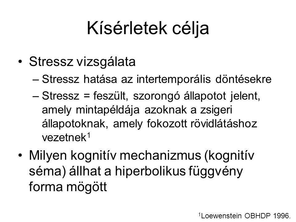 Kísérletek célja Stressz vizsgálata –Stressz hatása az intertemporális döntésekre –Stressz = feszült, szorongó állapotot jelent, amely mintapéldája azoknak a zsigeri állapotoknak, amely fokozott rövidlátáshoz vezetnek 1 Milyen kognitív mechanizmus (kognitív séma) állhat a hiperbolikus függvény forma mögött 1 Loewenstein OBHDP 1996.