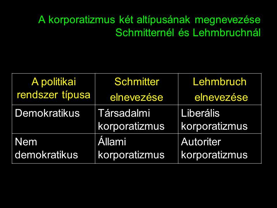 12 A korporatizmus két altípusának megnevezése Schmitternél és Lehmbruchnál A politikai rendszer típusa Schmitter elnevezése Lehmbruch elnevezése Demo