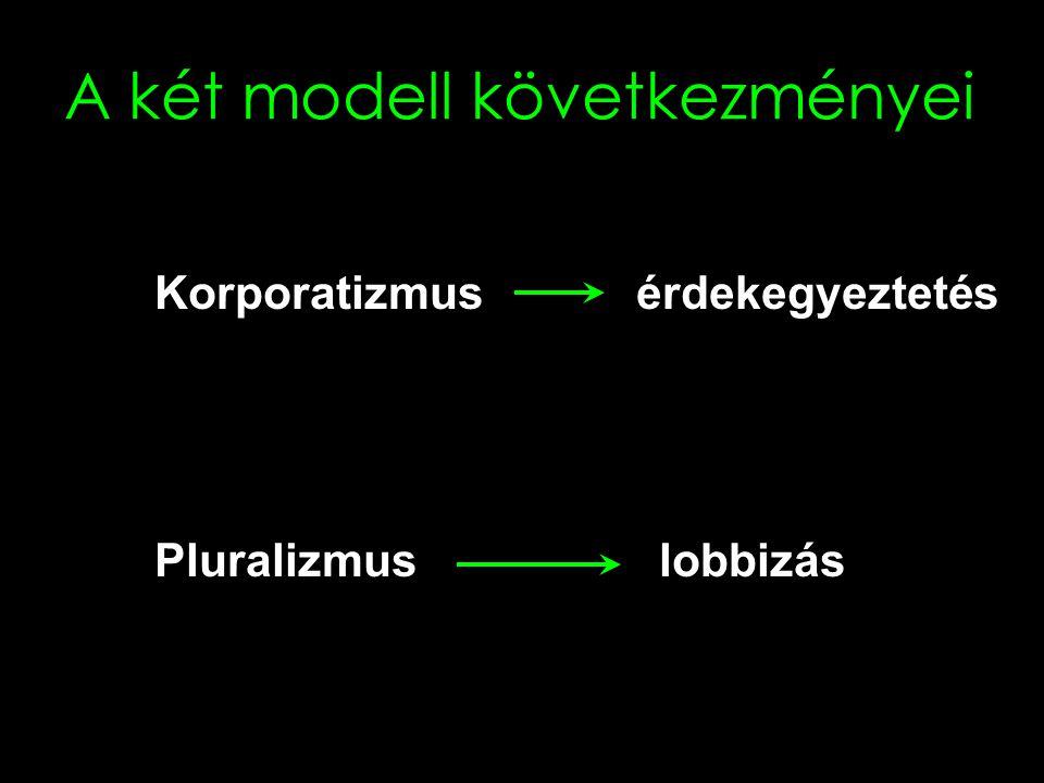 9 A két modell következményei Korporatizmus érdekegyeztetés Pluralizmus lobbizás