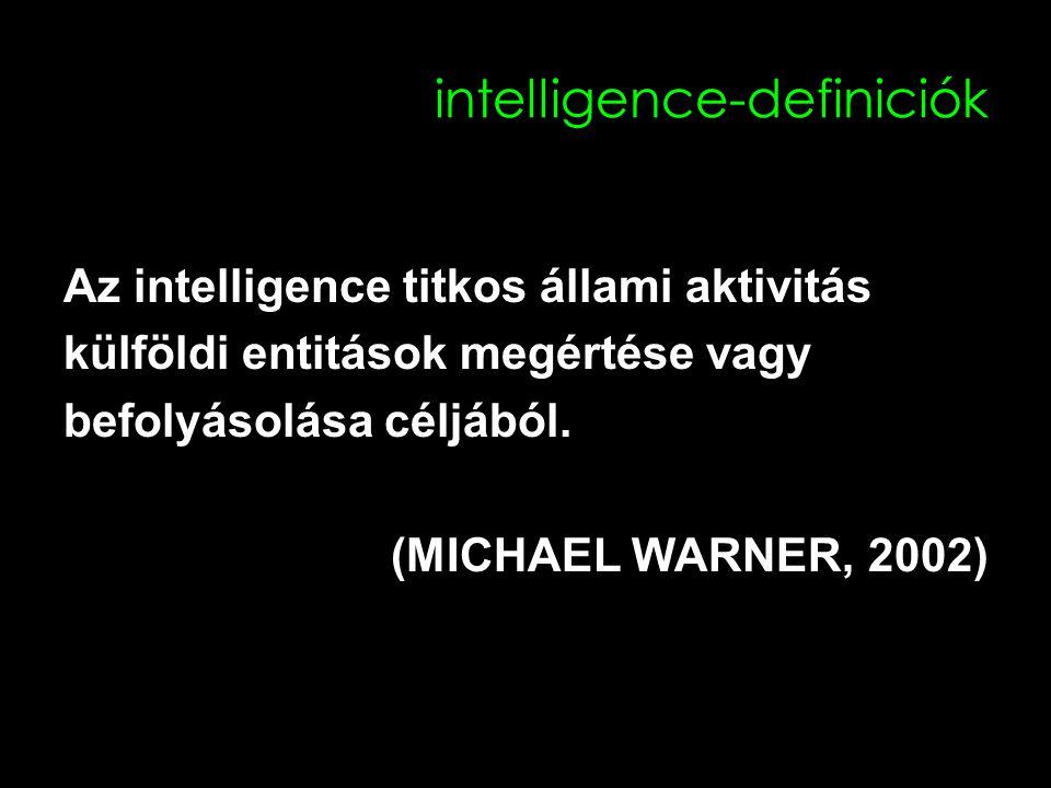 intelligence-definiciók Az intelligence titkos állami aktivitás külföldi entitások megértése vagy befolyásolása céljából.