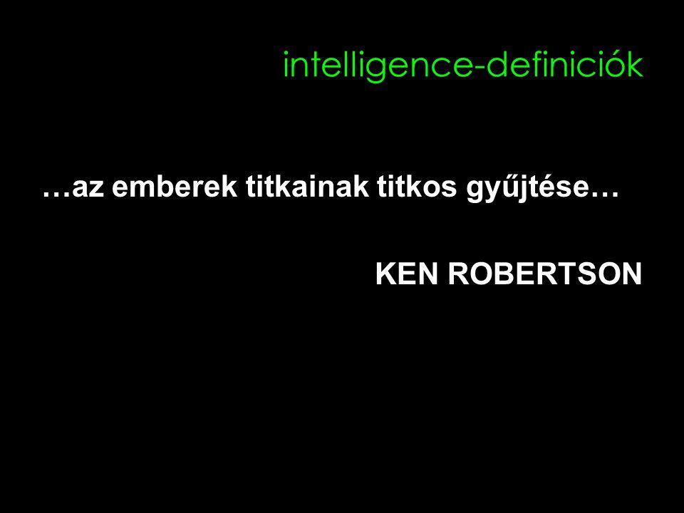 intelligence-definiciók …az emberek titkainak titkos gyűjtése… KEN ROBERTSON
