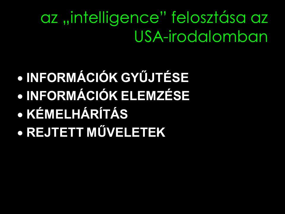 """az """"intelligence felosztása az USA-irodalomban  INFORMÁCIÓK GYŰJTÉSE  INFORMÁCIÓK ELEMZÉSE  KÉMELHÁRÍTÁS  REJTETT MŰVELETEK"""