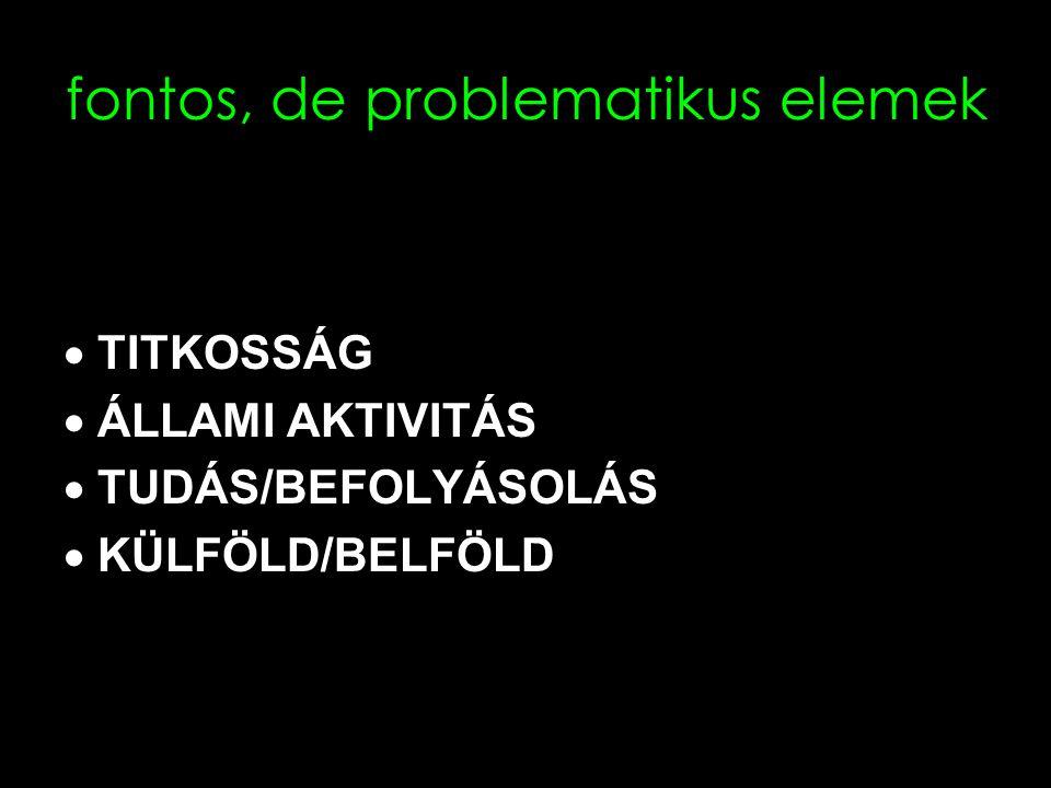 fontos, de problematikus elemek  TITKOSSÁG  ÁLLAMI AKTIVITÁS  TUDÁS/BEFOLYÁSOLÁS  KÜLFÖLD/BELFÖLD