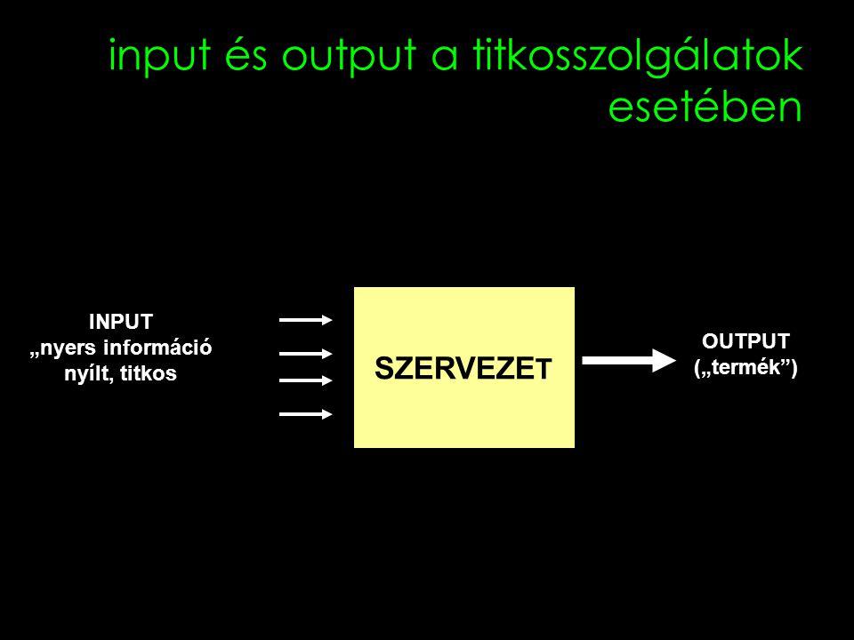 """input és output a titkosszolgálatok esetében INPUT """"nyers információ nyílt, titkos SZERVEZE T OUTPUT (""""termék )"""