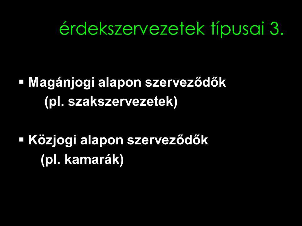 15 érdekszervezetek típusai 3.  Magánjogi alapon szerveződők (pl.