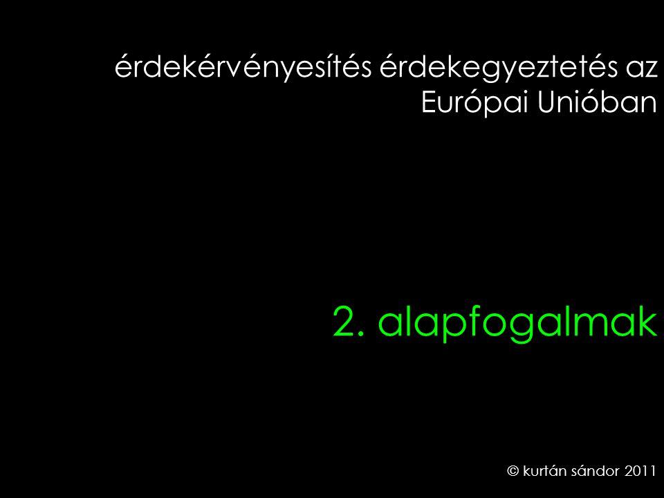 2 érdekérvényesítés érdekegyeztetés az Európai Unióban 2. alapfogalmak © kurtán sándor 2011