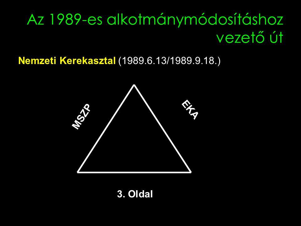 Az 1989-es alkotmánymódosításhoz vezető út Nemzeti Kerekasztal (1989.6.13/1989.9.18.) EKA 3.