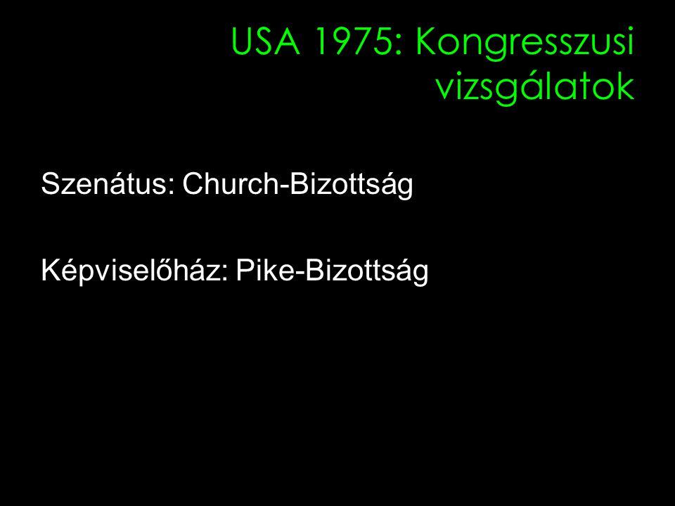 USA 1975: Kongresszusi vizsgálatok Szenátus: Church-Bizottság Képviselőház: Pike-Bizottság
