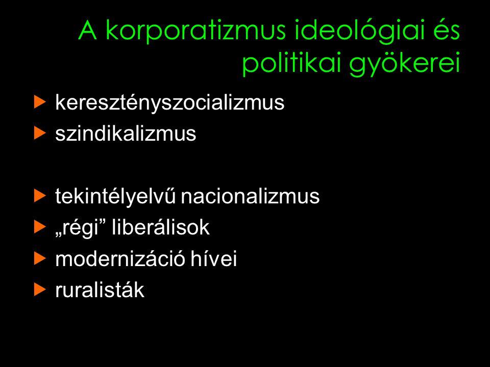"""6 A korporatizmus ideológiai és politikai gyökerei  keresztényszocializmus  szindikalizmus  tekintélyelvű nacionalizmus  """"régi liberálisok  modernizáció hívei  ruralisták"""