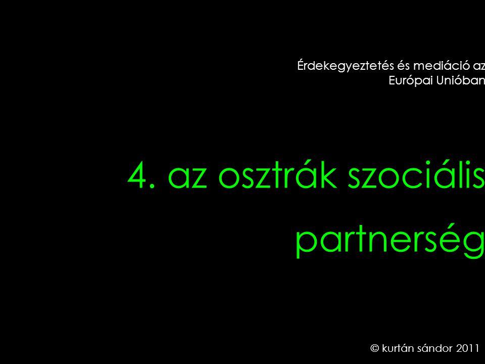 1 Érdekegyeztetés és mediáció az Európai Unióban 4. az osztrák szociális partnerség © kurtán sándor 2011