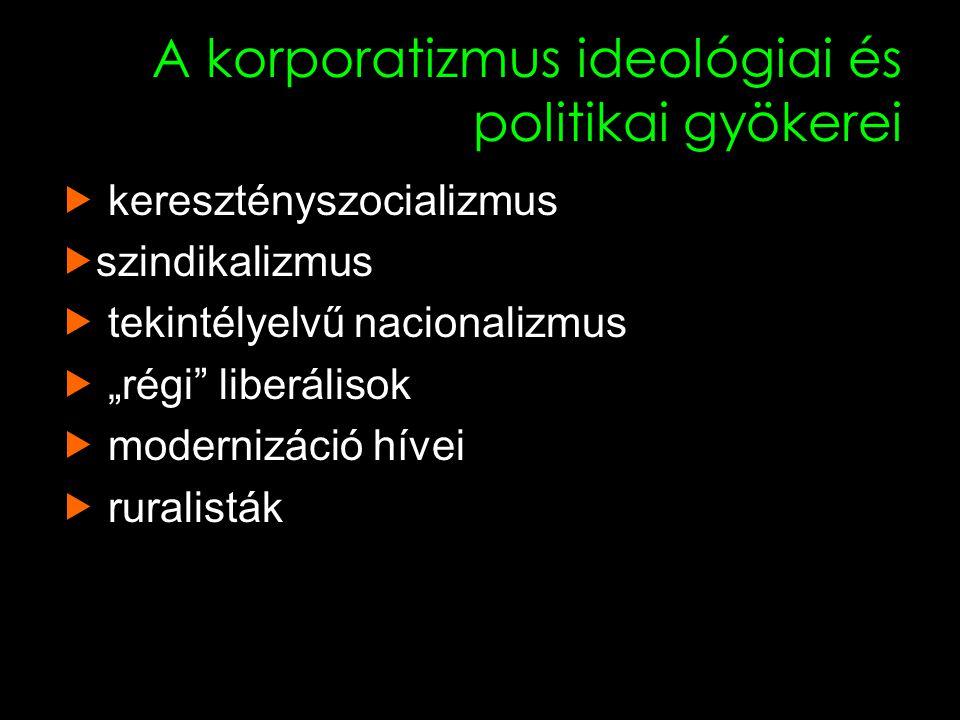 3 A korporatizmus ideológiai és politikai gyökerei keresztényszocializmus 19.