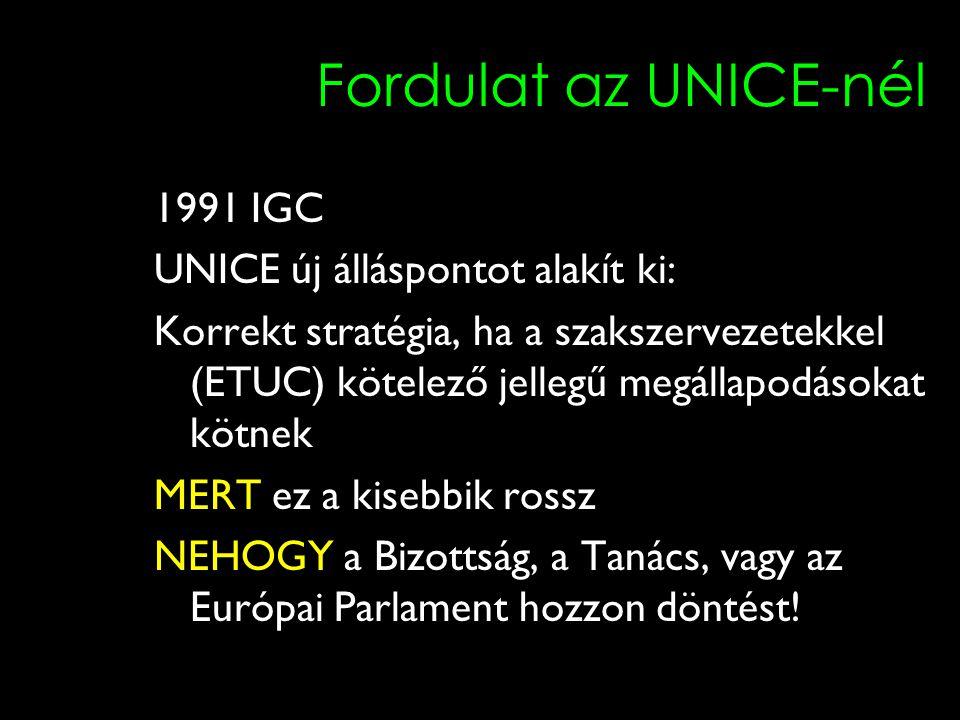 10 Fordulat az UNICE-nél 1991 IGC UNICE új álláspontot alakít ki: Korrekt stratégia, ha a szakszervezetekkel (ETUC) kötelező jellegű megállapodásokat kötnek MERT ez a kisebbik rossz NEHOGY a Bizottság, a Tanács, vagy az Európai Parlament hozzon döntést!