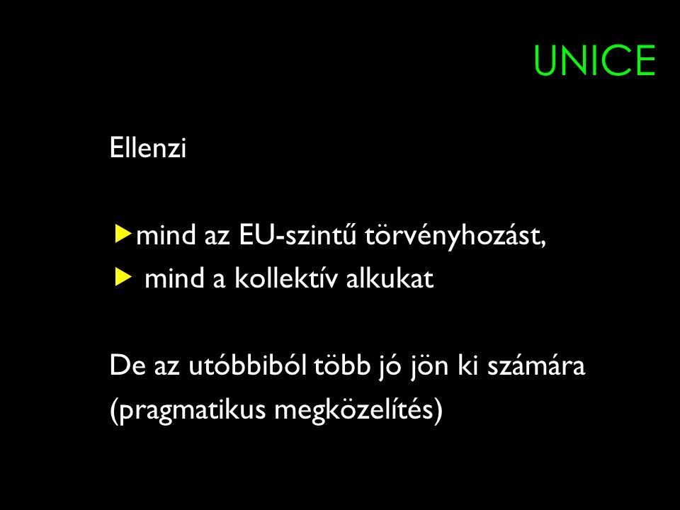 11 UNICE Ellenzi  mind az EU-szintű törvényhozást,  mind a kollektív alkukat De az utóbbiból több jó jön ki számára (pragmatikus megközelítés)