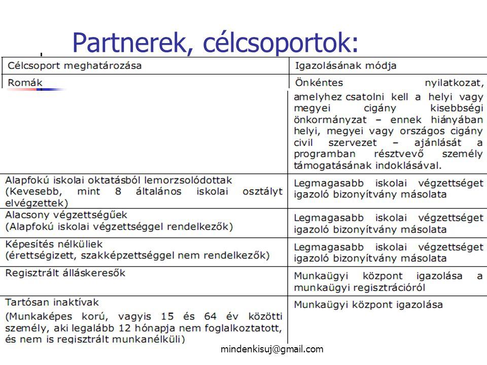 mindenkisuj@gmail.com Partnerek, célcsoportok: Célcsoportok Partnerek A megvalósítás szakemberei: oktatási intézmények, civil szervezetek, munkaügyi szakemberek, egészségügyi szakemberek, gondozói hálózat, CKÖ, vállalatok, cégek