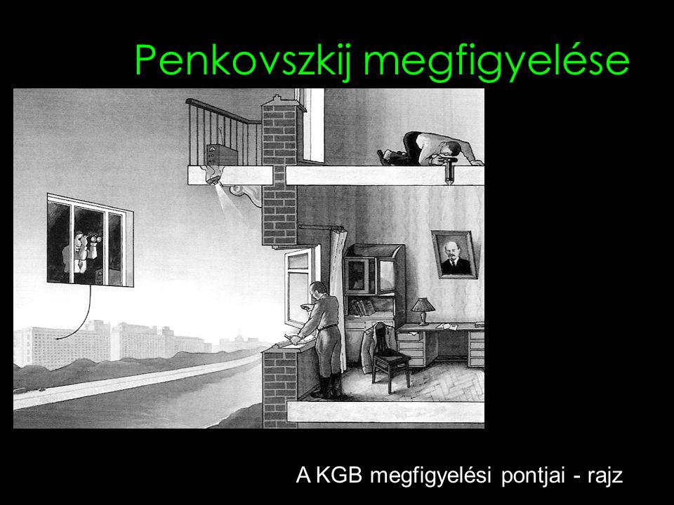 Penkovszkij megfigyelése A KGB megfigyelési pontjai - rajz
