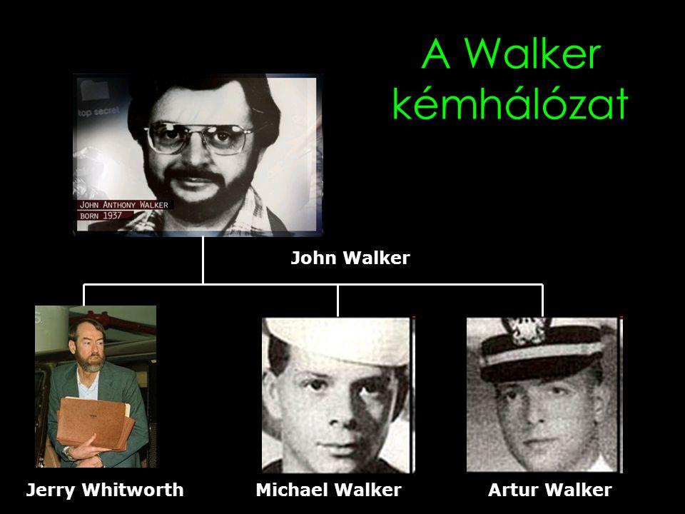A Walker kémhálózat John Walker Michael WalkerArtur WalkerJerry Whitworth