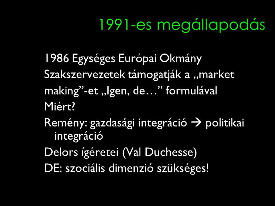"""12 1991-es megállapodás 1986 Egységes Európai Okmány Szakszervezetek támogatják a """"market making""""-et """"Igen, de…"""" formulával Miért? Remény: gazdasági i"""