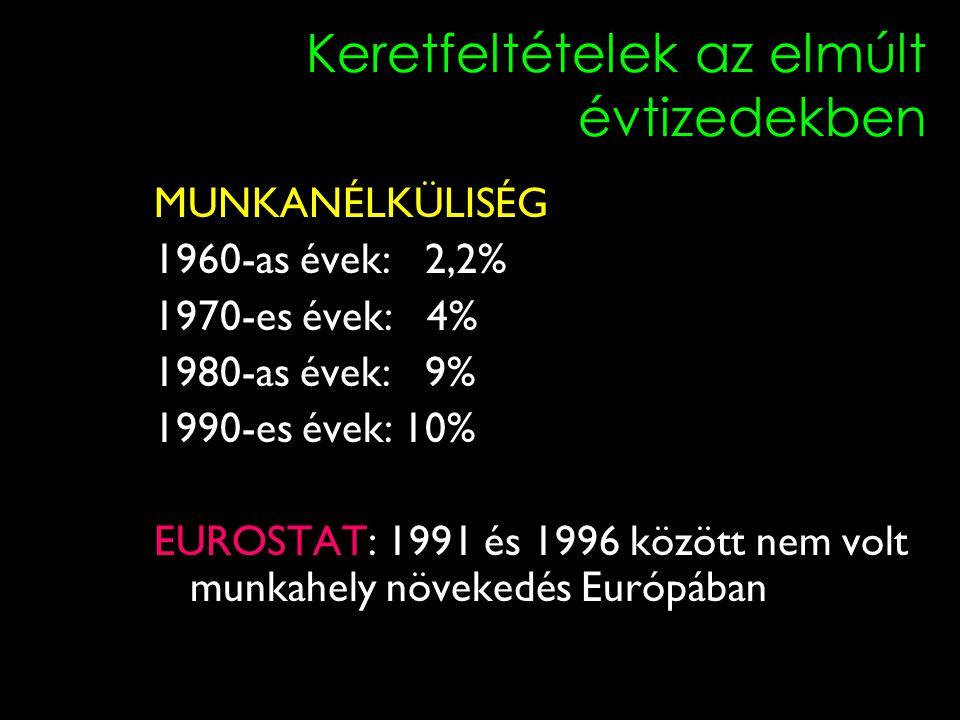 7 Keretfeltételek az elmúlt évtizedekben MUNKANÉLKÜLISÉG 1960-as évek: 2,2% 1970-es évek: 4% 1980-as évek: 9% 1990-es évek: 10% EUROSTAT: 1991 és 1996 között nem volt munkahely növekedés Európában