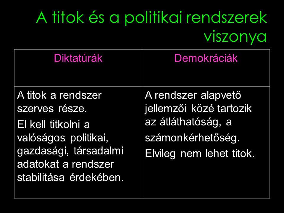 A titok és a politikai rendszerek viszonya DiktatúrákDemokráciák A titok a rendszer szerves része.