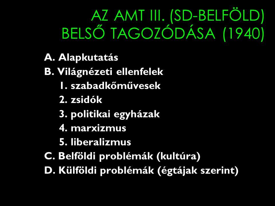AZ AMT III. (SD-BELFÖLD) BELSŐ TAGOZÓDÁSA (1940) A. Alapkutatás B. Világnézeti ellenfelek 1. szabadkőművesek 2. zsidók 3. politikai egyházak 4. marxiz