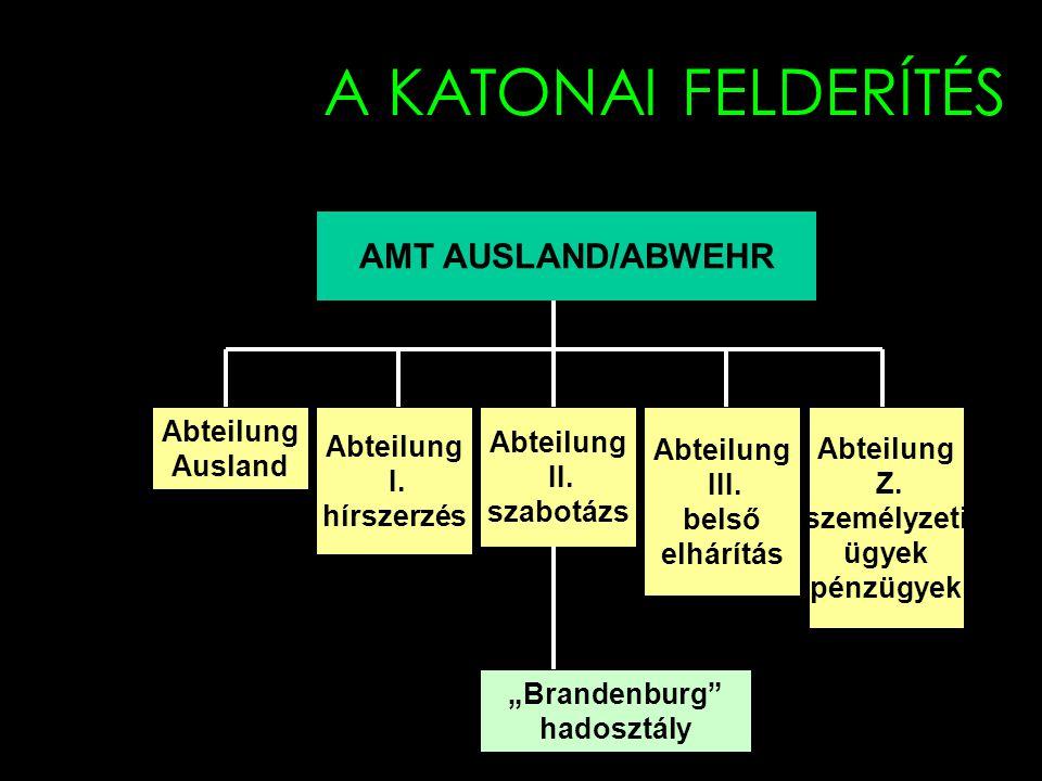 A KATONAI FELDERÍTÉS AMT AUSLAND/ABWEHR Abteilung Ausland Abteilung I.