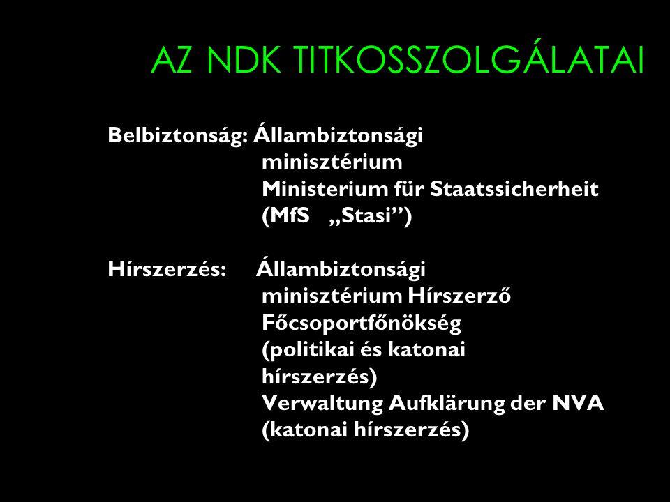 """AZ NDK TITKOSSZOLGÁLATAI Belbiztonság: Állambiztonsági minisztérium Ministerium für Staatssicherheit (MfS """"Stasi ) Hírszerzés: Állambiztonsági minisztérium Hírszerző Főcsoportfőnökség (politikai és katonai hírszerzés) Verwaltung Aufklärung der NVA (katonai hírszerzés)"""