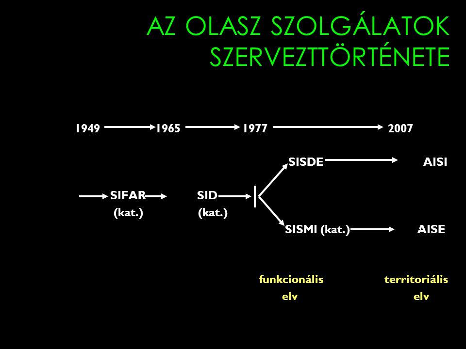 AZ OLASZ SZOLGÁLATOK SZERVEZTTÖRTÉNETE 1949 1965 1977 2007 SISDE AISI SIFAR SID (kat.) (kat.) SISMI (kat.) AISE funkcionális territoriális elv elv