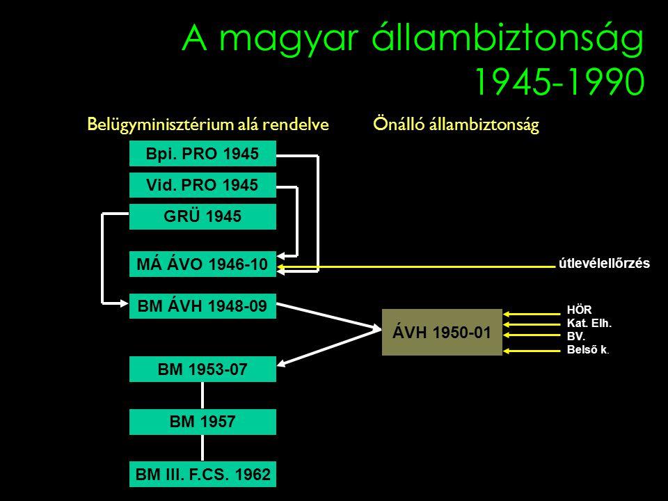 A magyar állambiztonság 1945-1990 Belügyminisztérium alá rendelve Önálló állambiztonság Bpi. PRO 1945 Vid. PRO 1945 MÁ ÁVO 1946-10 GRÜ 1945 ÁVH 1950-0