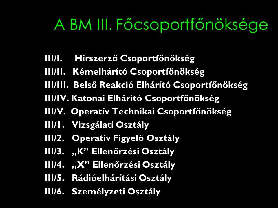 A BM III. Főcsoportfőnöksége III/I. Hírszerző Csoportfőnökség III/II. Kémelhárító Csoportfőnökség III/III. Belső Reakció Elhárító Csoportfőnökség III/