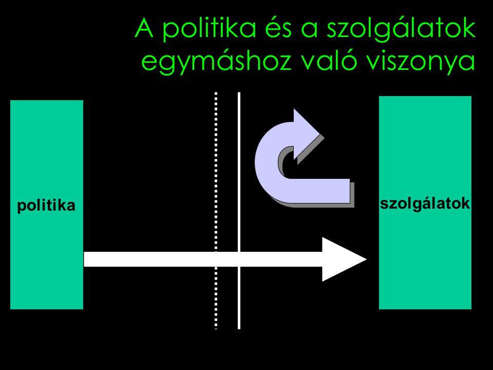 A politika és a szolgálatok egymáshoz való viszonya politika szolgálatok