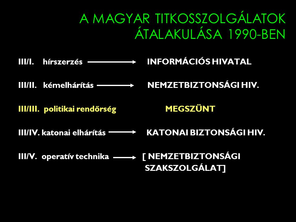 A MAGYAR TITKOSSZOLGÁLATOK ÁTALAKULÁSA 1990-BEN III/I. hírszerzés INFORMÁCIÓS HIVATAL III/II. kémelhárítás NEMZETBIZTONSÁGI HIV. III/III. politikai re