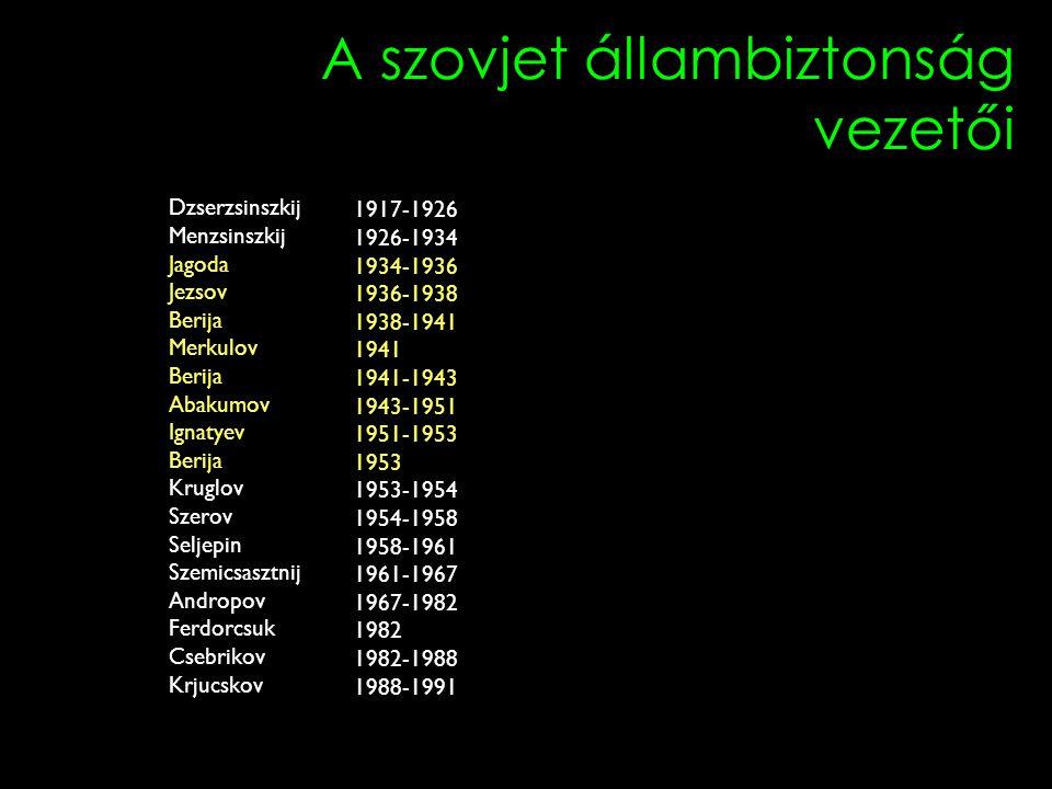 A szovjet állambiztonság alapítója Felix DZSERZSINSZKIJ (1877-1926) 1877 lengyel kisnemesi családban születik 1894 belép a litván szoc.dem mozgalomba 1906 az OSZDMP KB tagja 1912 letartóztatják és elítélik 1917 szabadul 1917-26 Az SZKP KB tagja, a Cseka vezetője 1924- a Legfelső Népgazdasági Tanács elnöke 1921- Belügyi népbiztos 1926 elhunyt