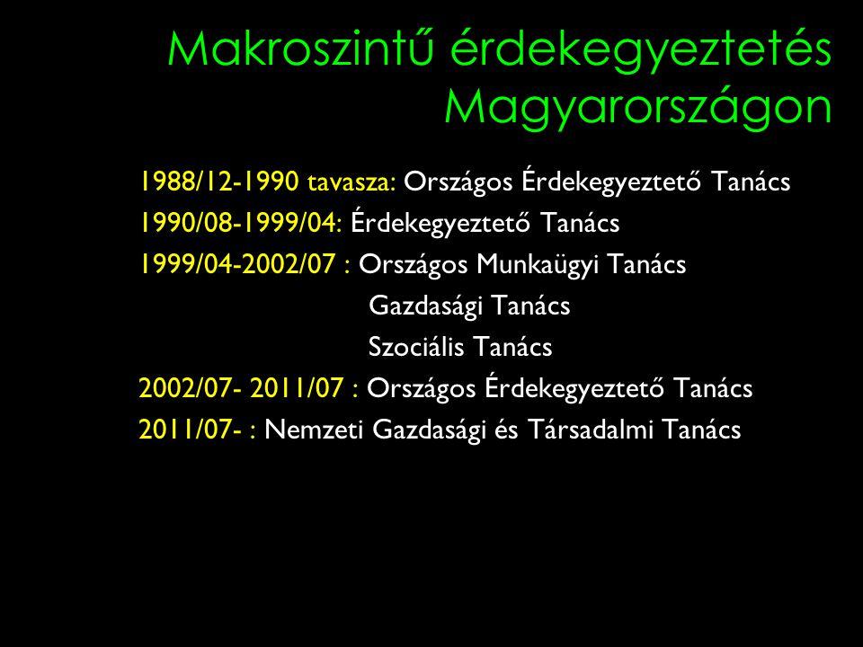 2 Makroszintű érdekegyeztetés Magyarországon 1988/12-1990 tavasza: Országos Érdekegyeztető Tanács 1990/08-1999/04: Érdekegyeztető Tanács 1999/04-2002/07 : Országos Munkaügyi Tanács Gazdasági Tanács Szociális Tanács 2002/07- 2011/07 : Országos Érdekegyeztető Tanács 2011/07- : Nemzeti Gazdasági és Társadalmi Tanács