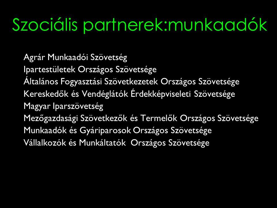 4 Szociális partnerek:munkaadók Agrár Munkaadói Szövetség Ipartestületek Országos Szövetsége Általános Fogyasztási Szövetkezetek Országos Szövetsége Kereskedők és Vendéglátók Érdekképviseleti Szövetsége Magyar Iparszövetség Mezőgazdasági Szövetkezők és Termelők Országos Szövetsége Munkaadók és Gyáriparosok Országos Szövetsége Vállalkozók és Munkáltatók Országos Szövetsége
