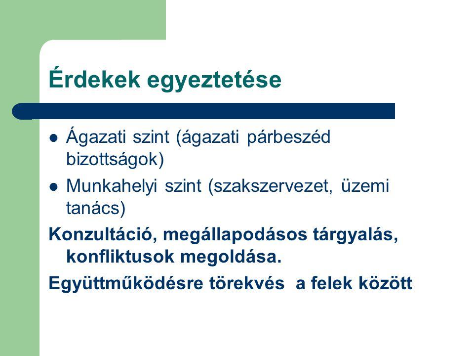 Érdekek egyeztetése Ágazati szint (ágazati párbeszéd bizottságok) Munkahelyi szint (szakszervezet, üzemi tanács) Konzultáció, megállapodásos tárgyalás, konfliktusok megoldása.