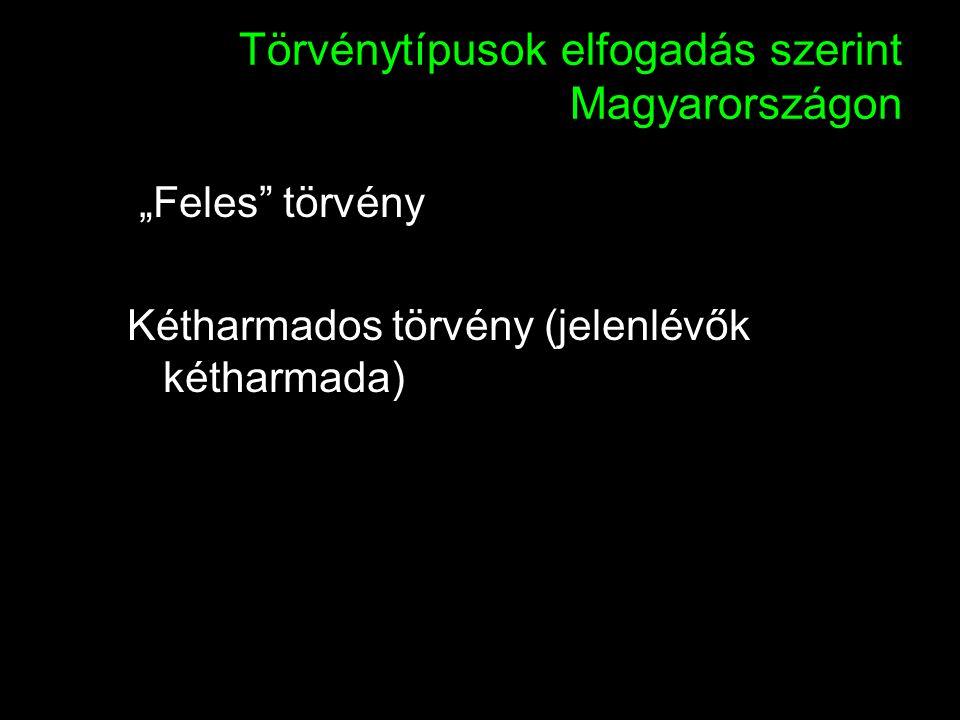 """Törvénytípusok elfogadás szerint Magyarországon """"Feles törvény Kétharmados törvény (jelenlévők kétharmada)"""