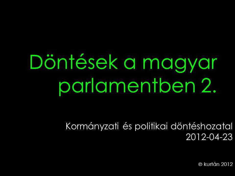 Döntések a magyar parlamentben 2. Kormányzati és politikai döntéshozatal 2012-04-23  kurtán 2012