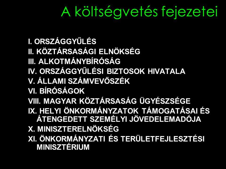 A költségvetés fejezetei I. ORSZÁGGYŰLÉS II. KÖZTÁRSASÁGI ELNÖKSÉG III.