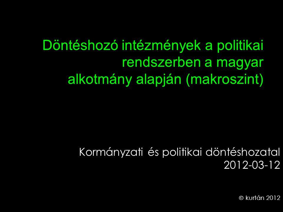 Döntéshozó intézmények a politikai rendszerben a magyar alkotmány alapján (makroszint) Kormányzati és politikai döntéshozatal 2012-03-12  kurtán 2012