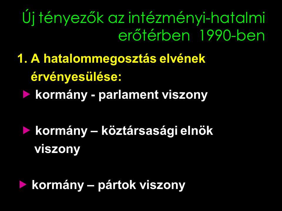 Új tényezők az intézményi-hatalmi erőtérben 1990-ben 1. A hatalommegosztás elvének érvényesülése:  kormány - parlament viszony  kormány – köztársasá