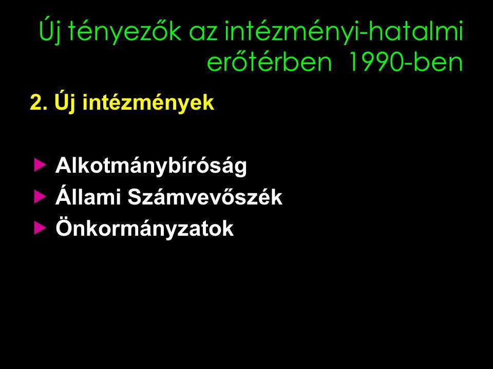 Új tényezők az intézményi-hatalmi erőtérben 1990-ben 2. Új intézmények  Alkotmánybíróság  Állami Számvevőszék  Önkormányzatok